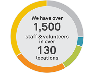 Impact Tile - Locations, Staff and Volunteers